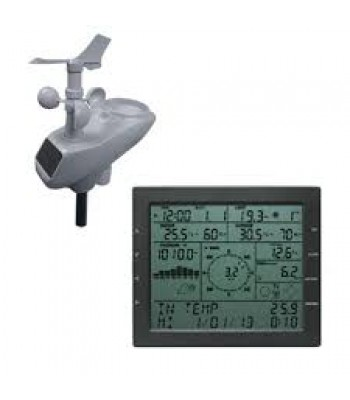 Basic Wireless Weather Station Kit